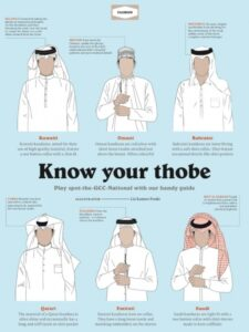 Know your Thobe - illustrated by Liz Ramos-Prado - for Brownbook.me